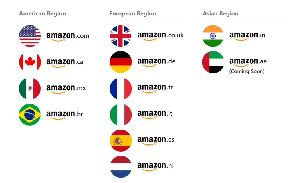 Amazon marketplaces supported by Alpha Repricer. amazon.com, amazon.ca, amazon.mx, amazon.br, amazon.co.uk, amazon.de, amazon.fr, amazon.it, amazon.es, amazon.nl, amazon.in