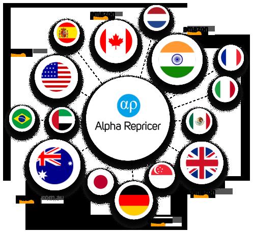 Flags Representation
